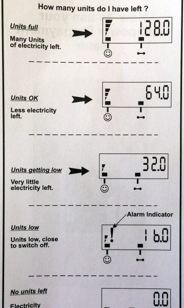 Cashpower Sabre Manual 2